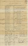 Promethean Financial Report as of December 31, 1944 by Merze Tate