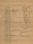 Promethean Financial Report as of June 31, 1945 by Merze Tate